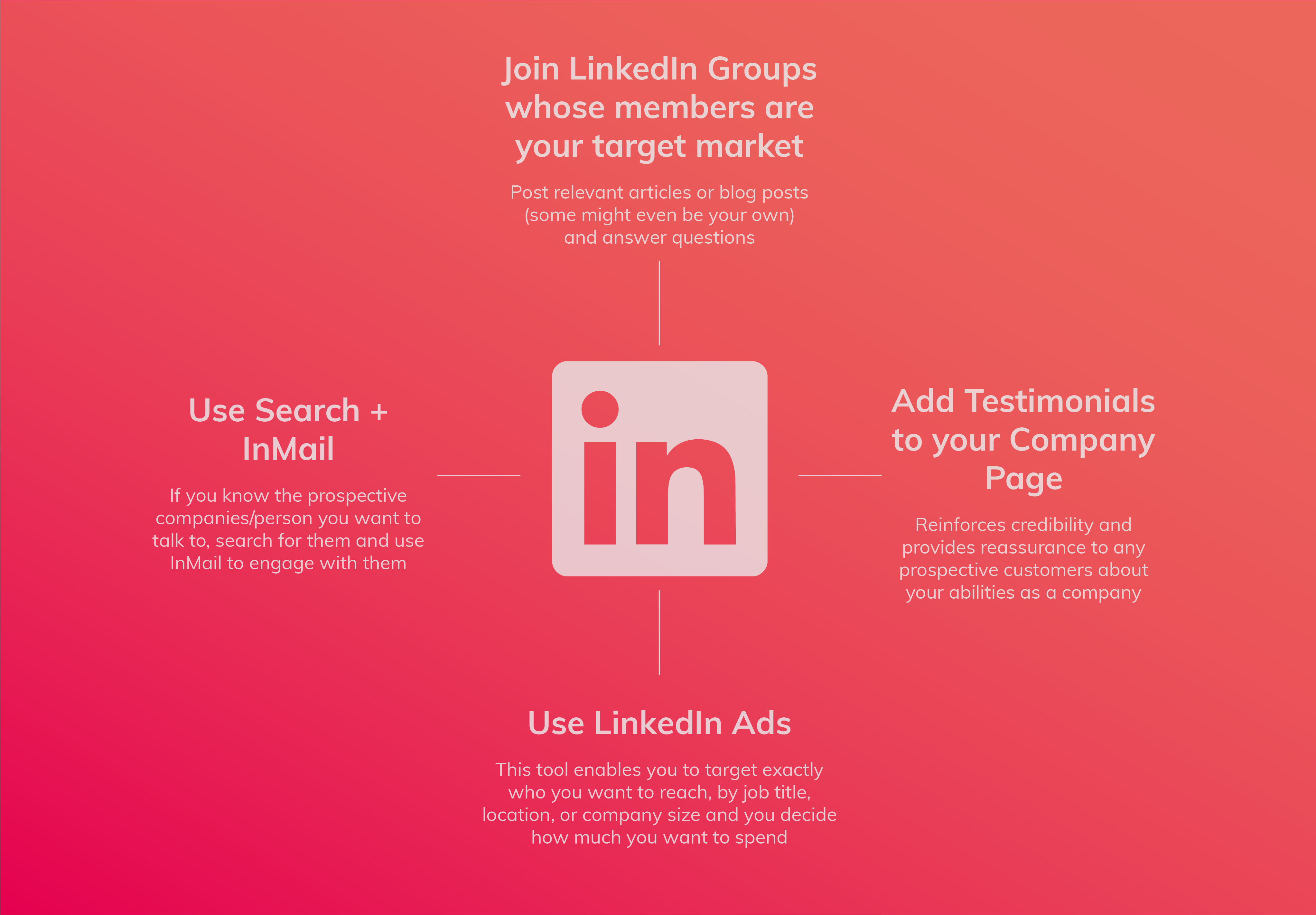 LinkedIn - lead flow