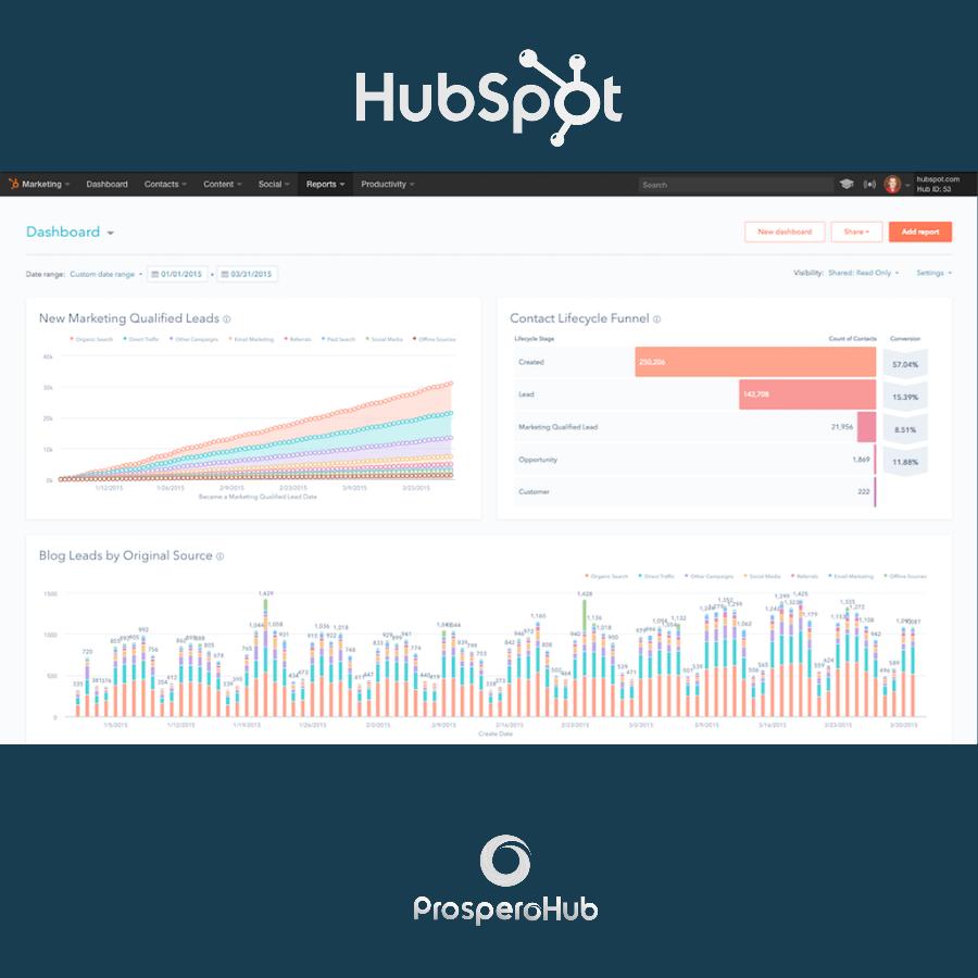 PH - HubSpot Dashboards-1