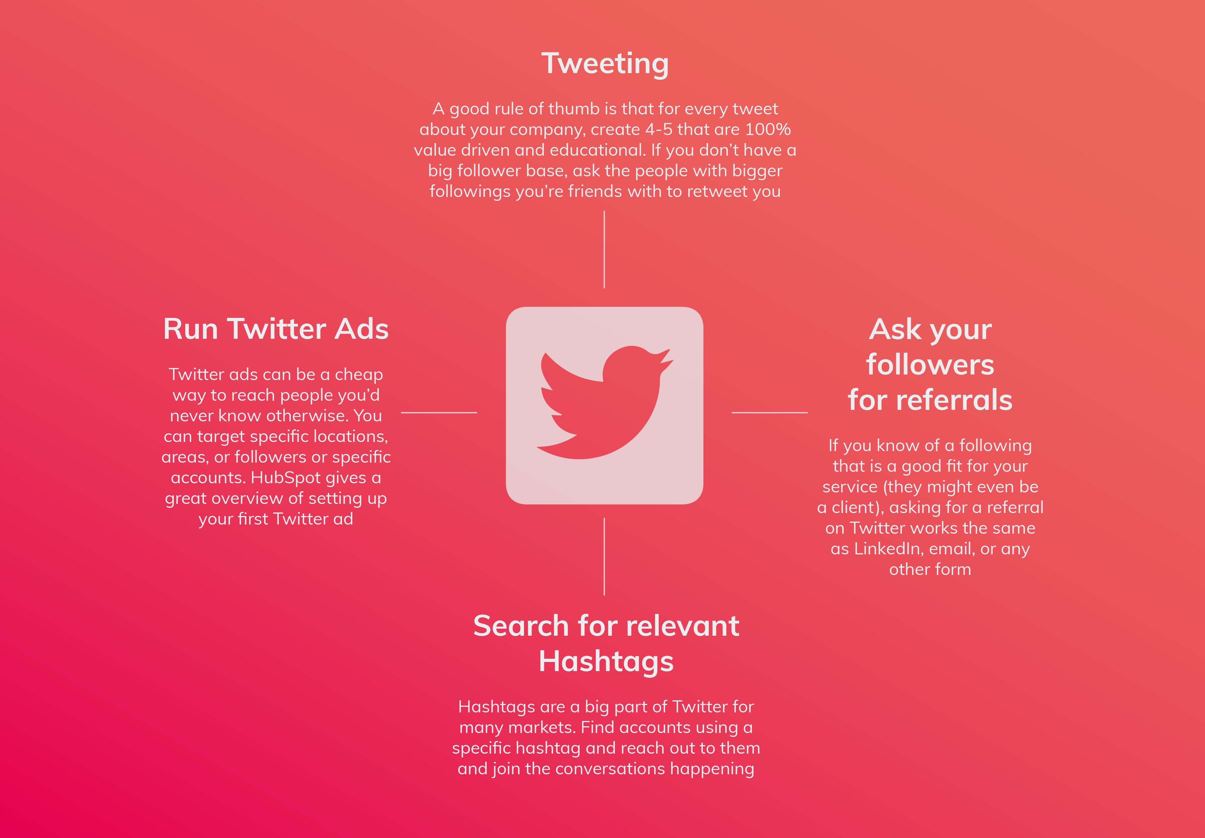 Twitter - lead flow